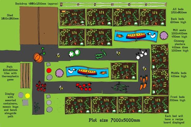 Veg garden planV2